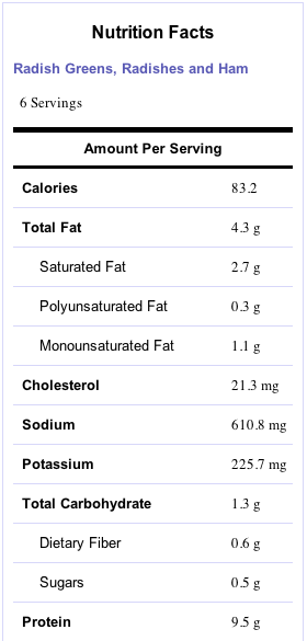 radish ham nutrition 1