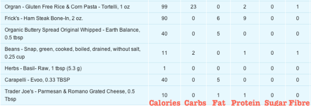 nutritional info, 1 serving